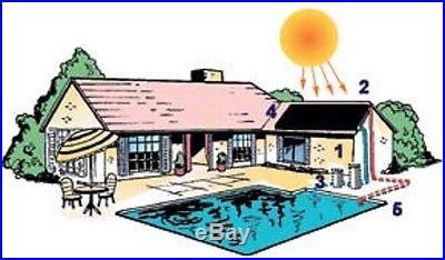 3 4' x 12' Inground Pool Solar Panel Heater System