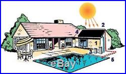 4 4'x12' Inground Pool Solar Panels WithRoof Kits 10 yr