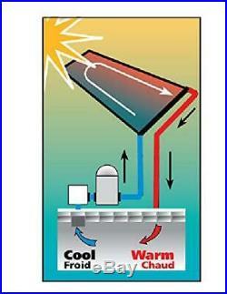 Calentador De Agua Solar Aumenta La Temperatura De La Piscina En 6-10 Grados