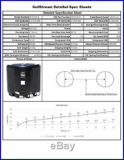 Gulfstream HE110 Pool Heat Pump, 110,000 BTUs, 6.2 CO (80/80/80). Long Warranty
