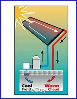 SmartPool S220 Pool Solar Heaters