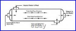 Stainless Steel Shell & Tube Heat Exchanger Swimming Pool, Solar, Wood Boiler